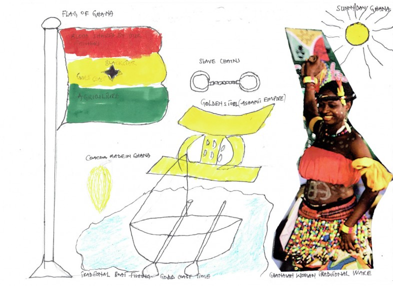 HEED FM – FRANK KAVABENA AMARCHIE <br>GOLD COAST ERA SLAVE TRADE (GHANA CULTURE) IN AFRICA – COLLAGE, PEN ON PAPER, GLUE – 2016